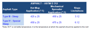 asphalt